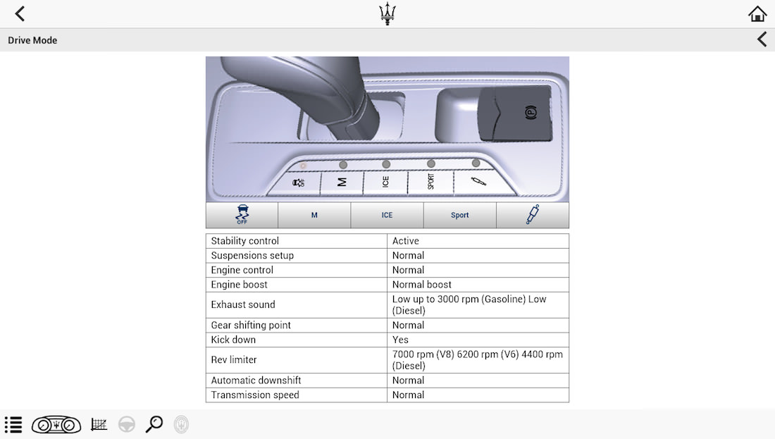 application-documentation-maserati-ghibli-quattroporte-2